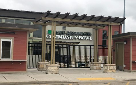 Suspended. All spring sports have been cancelled by the NDHSAA. This includes facilities like the Community Bowl, which has hosted the state track meet for decades.